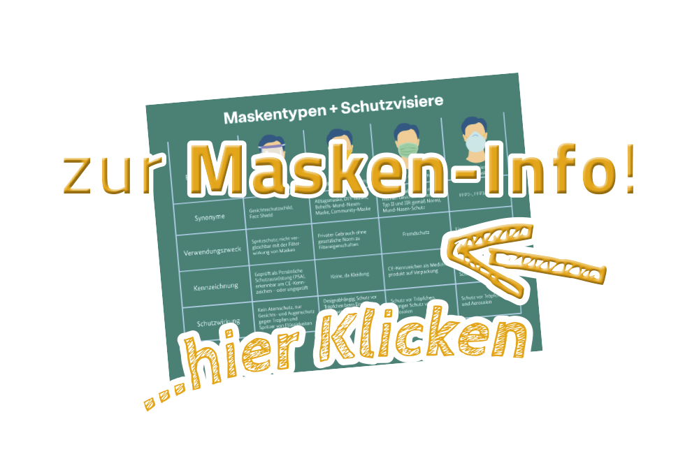 https://artpresent.de/ce-kennzeichnung-pruefziffer-info-ffp2-maske/