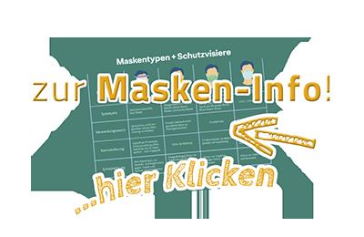 Masken-Infos vom BfArM